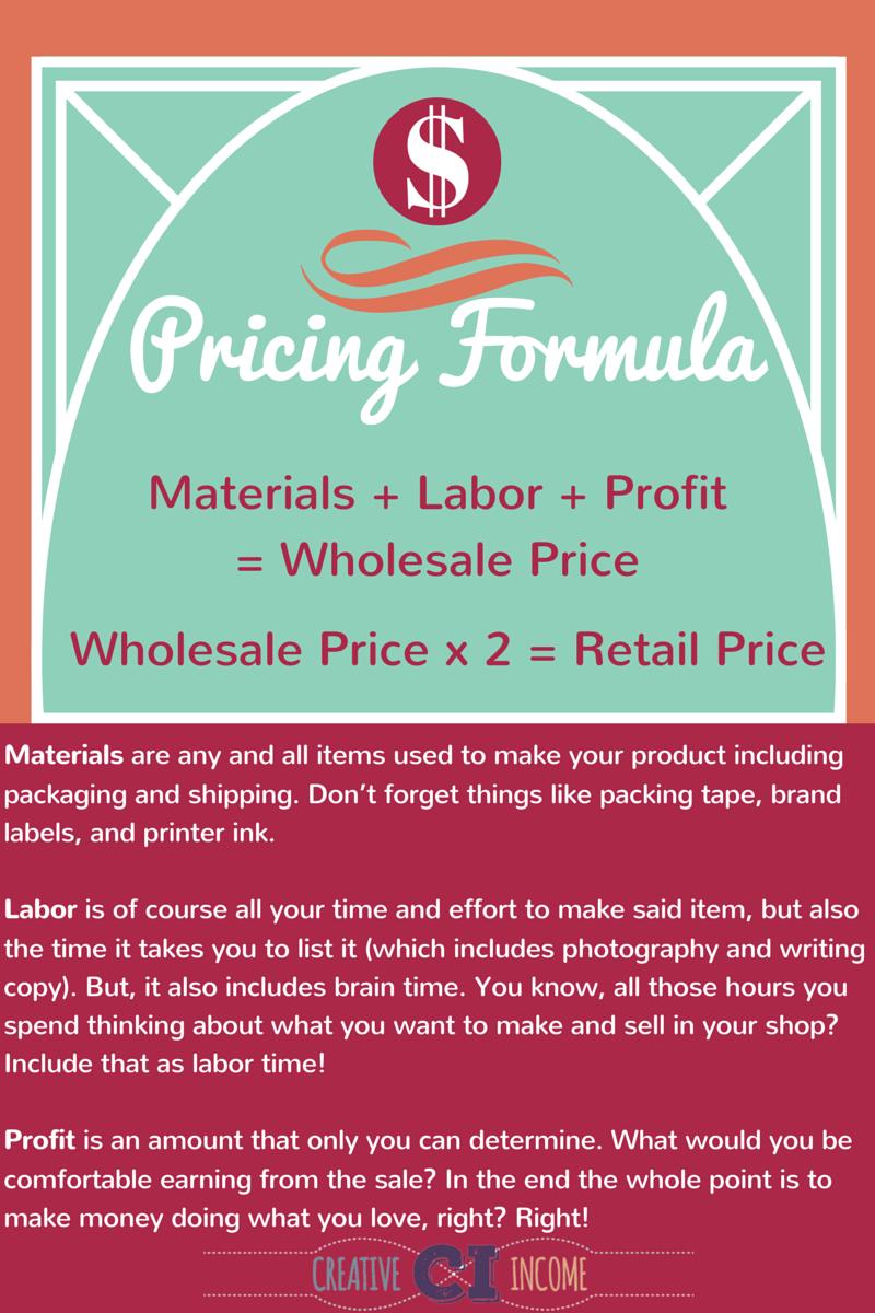 pricing-formula2