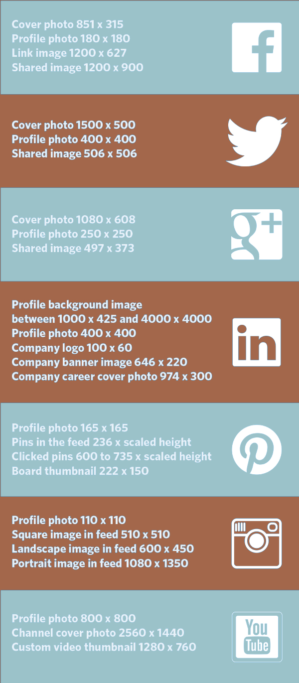 social-media-image-sizes